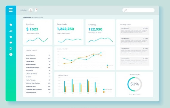 Operation Analytics and Dashboards